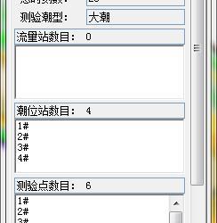 CJK3D_Tri水文资料